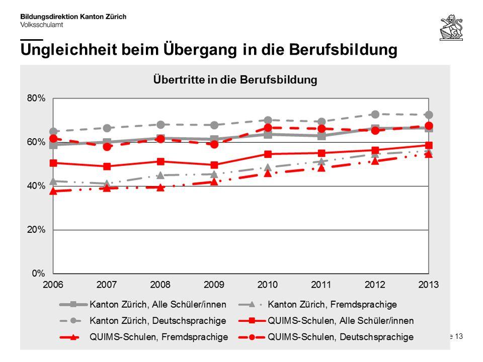 Ungleichheit beim Übergang in die Berufsbildung Seite 13 10.5.14 / M. TrunigerChancen für Migrantenkinder
