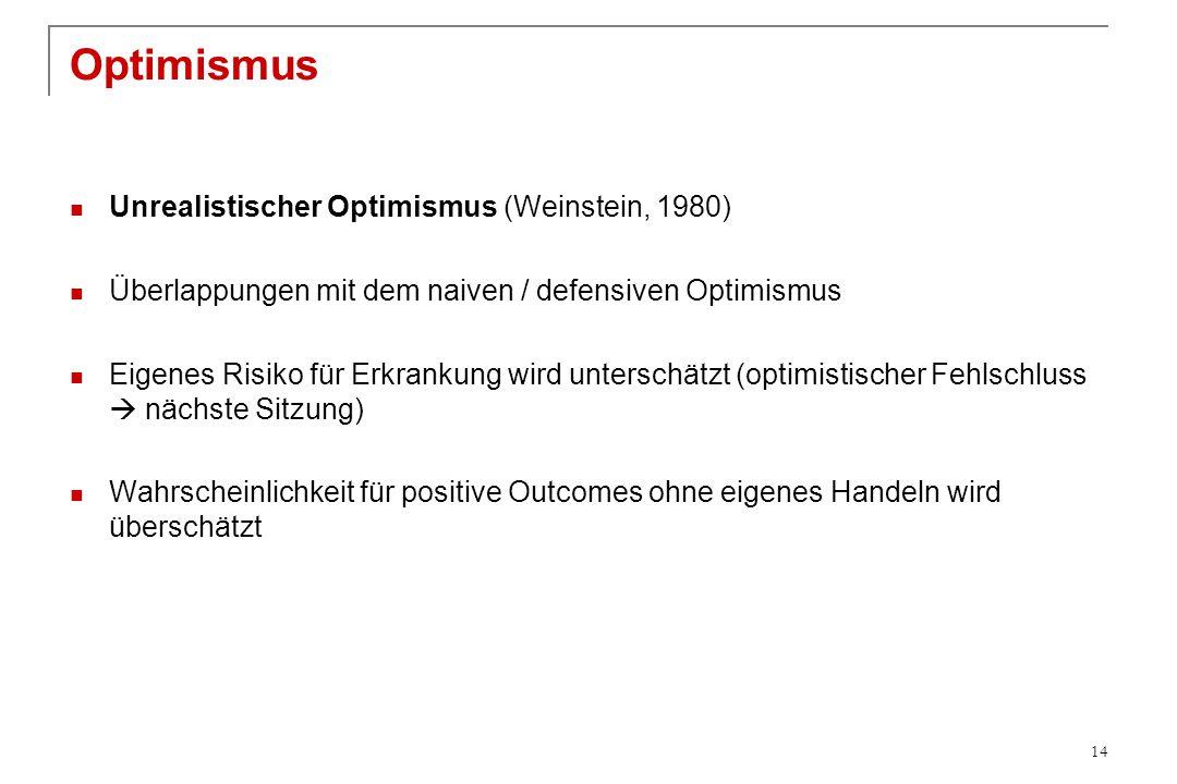 Optimismus Unrealistischer Optimismus (Weinstein, 1980) Überlappungen mit dem naiven / defensiven Optimismus Eigenes Risiko für Erkrankung wird unters
