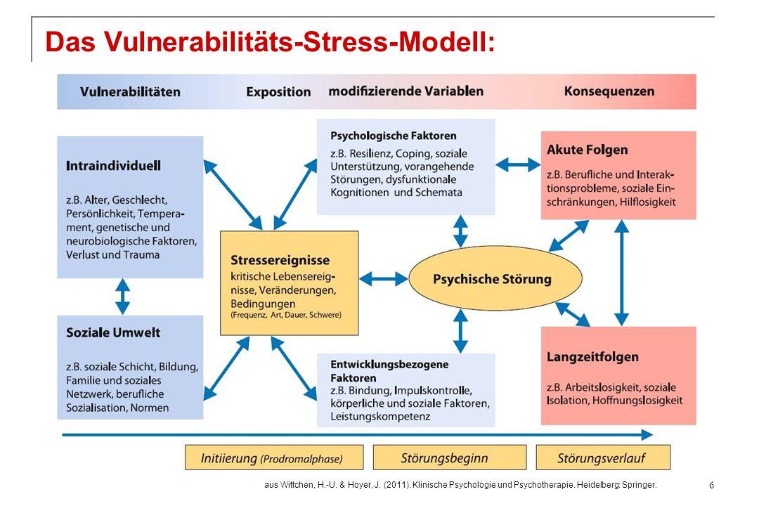 Das Vulnerabilitäts-Stress-Modell: 6 aus Wittchen, H.-U. & Hoyer, J. (2011). Klinische Psychologie und Psychotherapie. Heidelberg: Springer.