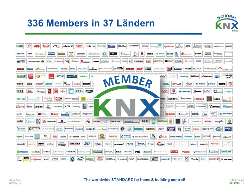 René Senn KNXSwiss Page No. 24 November 14 The worldwide STANDARD for home & building control! 336 Members in 37 Ländern
