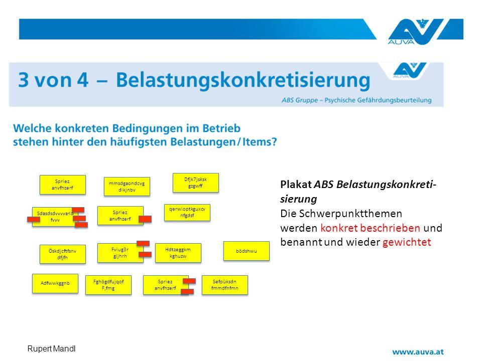 Rupert Mandl Spriez anvfhzerf Spriez anvfhzerf Plakat ABS Belastungskonkreti- sierung Die Schwerpunktthemen werden konkret beschrieben und benannt und