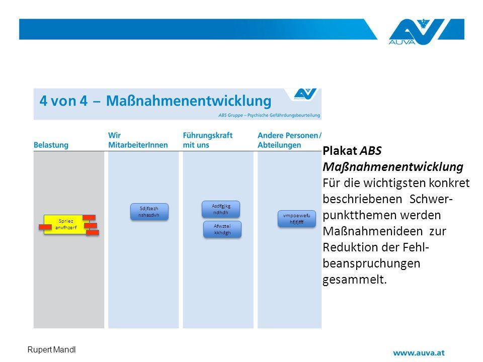 Rupert Mandl Plakat ABS Maßnahmenentwicklung Für die wichtigsten konkret beschriebenen Schwer- punktthemen werden Maßnahmenideen zur Reduktion der Feh