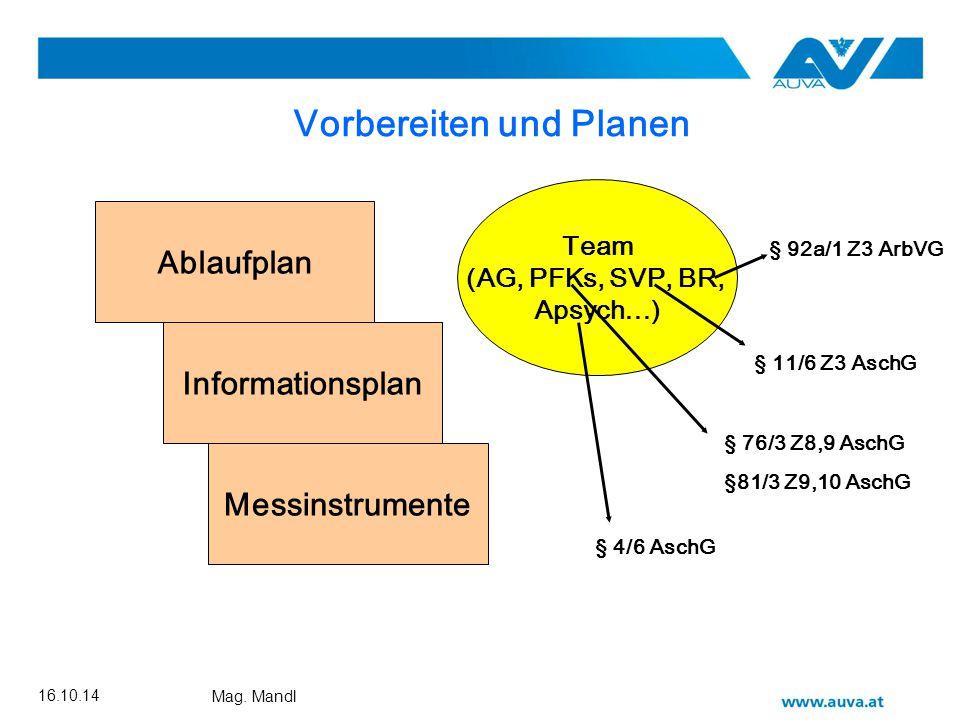 Rupert Mandl Viel Erfolg mit ABS Gruppe Bestellbar unter psy.eval@auva.at bzw.