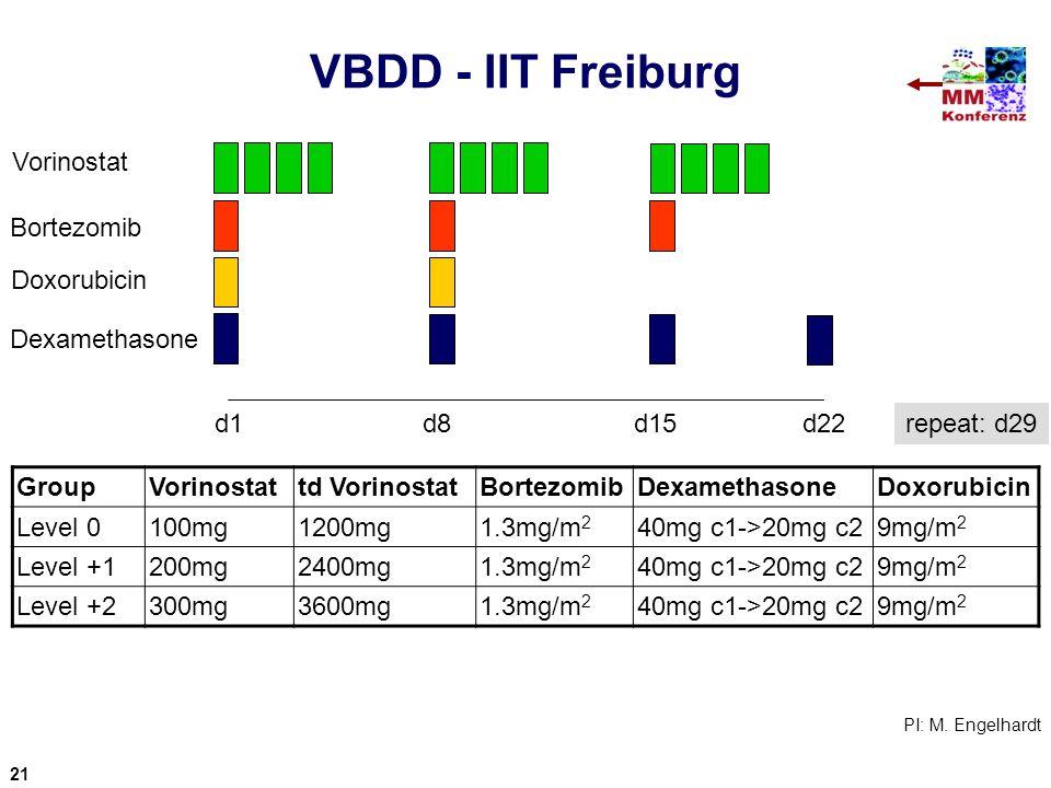 VBDD - IIT Freiburg Vorinostat Bortezomib Doxorubicin Dexamethasone d1 d8d15d22repeat: d29 GroupVorinostattd VorinostatBortezomibDexamethasoneDoxorubi