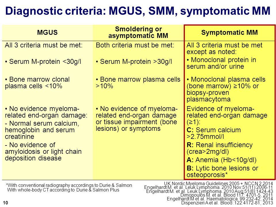 UK Nordic Myeloma Guidelines 2005 + NCCN 2.2014 Engelhardt M. et al. Leuk Lymphoma. 2010 Nov;51(11):2006-11 Engelhardt M. et al. Leuk Lymphoma. 2010 A