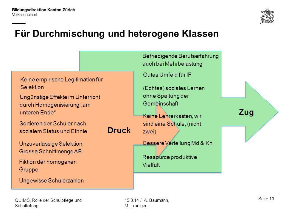 Seite 10 15.3.14 / A. Baumann, M. Truniger QUIMS, Rolle der Schulpflege und Schulleitung Für Durchmischung und heterogene Klassen Ungünstige Effekte i