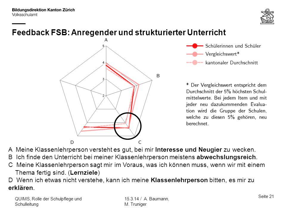 Seite 21 15.3.14 / A. Baumann, M. Truniger QUIMS, Rolle der Schulpflege und Schulleitung Feedback FSB: Anregender und strukturierter Unterricht A Mein