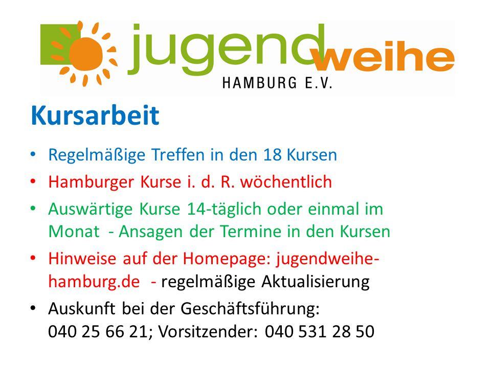 Kursarbeit Regelmäßige Treffen in den 18 Kursen Hamburger Kurse i. d. R. wöchentlich Auswärtige Kurse 14-täglich oder einmal im Monat - Ansagen der Te