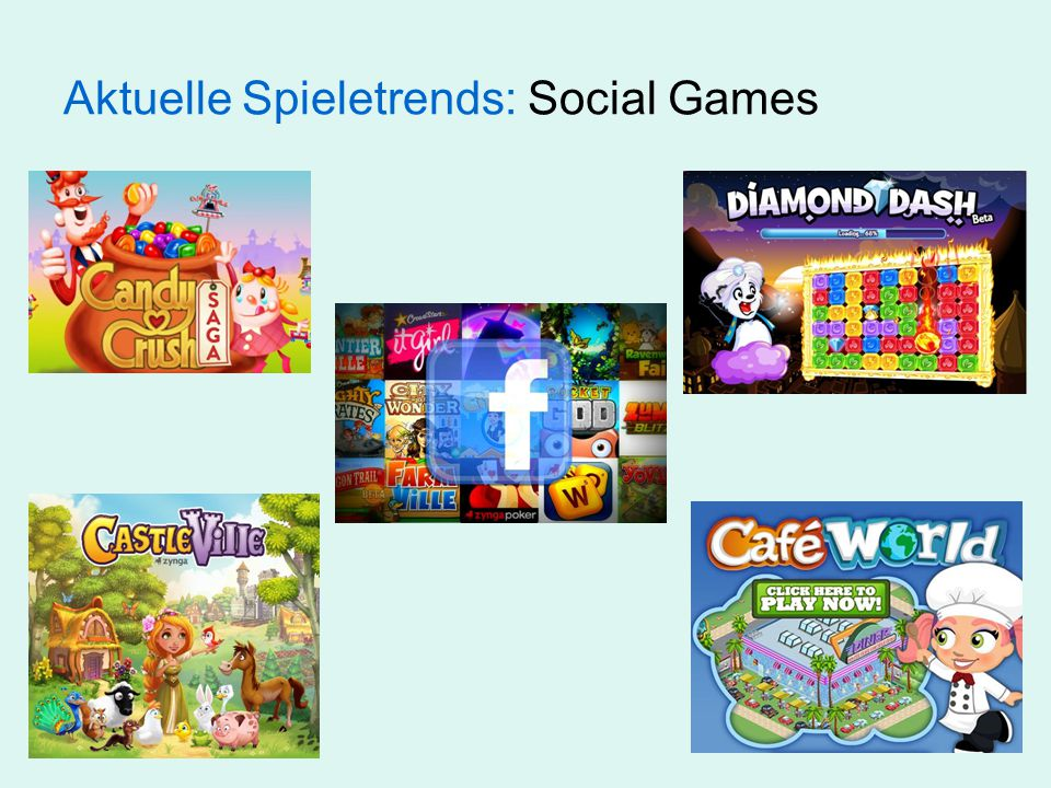 Aktuelle Spieletrends: Social Games