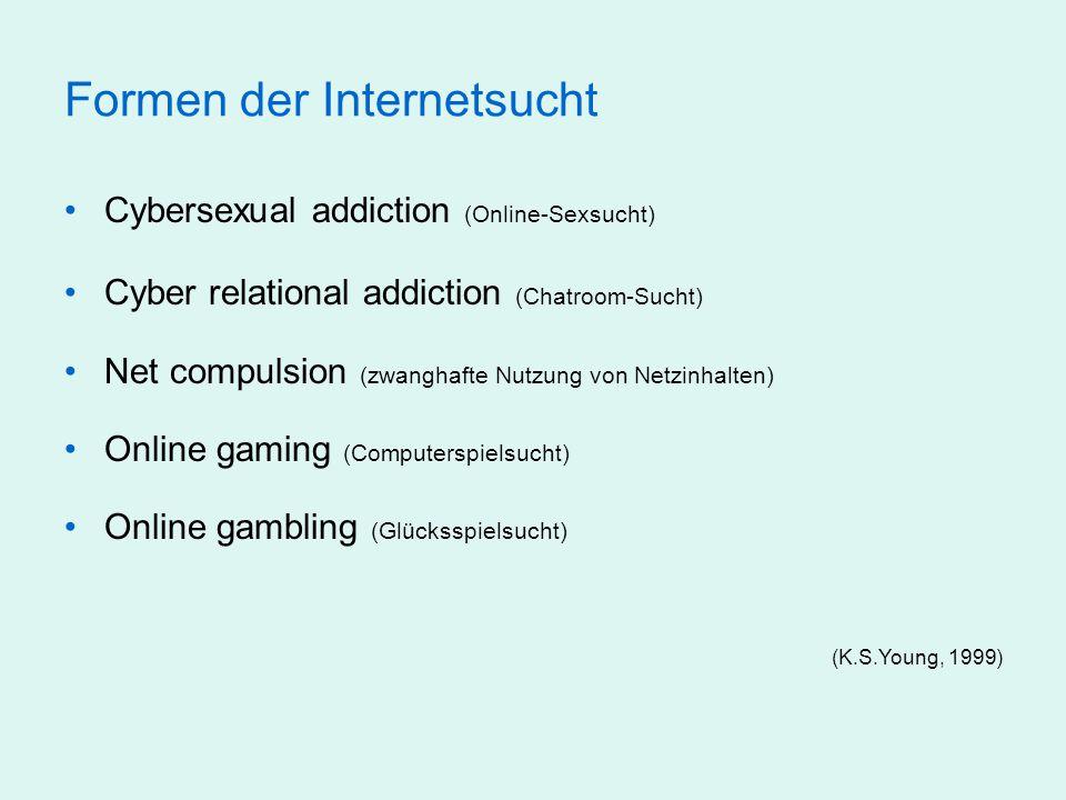 Formen der Internetsucht Cybersexual addiction (Online-Sexsucht) Cyber relational addiction (Chatroom-Sucht) Net compulsion (zwanghafte Nutzung von Ne