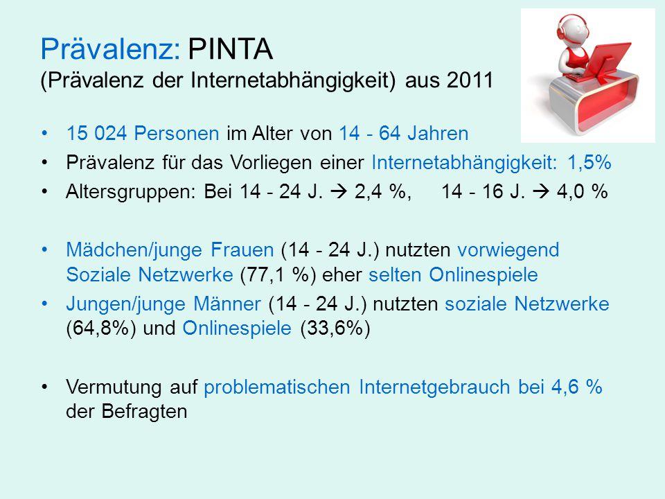 Prävalenz: PINTA (Prävalenz der Internetabhängigkeit) aus 2011 15 024 Personen im Alter von 14 - 64 Jahren Prävalenz für das Vorliegen einer Interneta