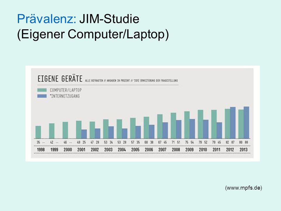 Prävalenz: JIM-Studie (Eigener Computer/Laptop) (www.mpfs.de)