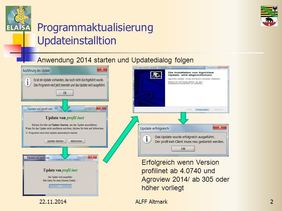 22.11.2014 ALFF Altmark22 Programmaktualisierung Updateinstalltion Anwendung 2014 starten und Updatedialog folgen Erfolgreich wenn Version profilinet