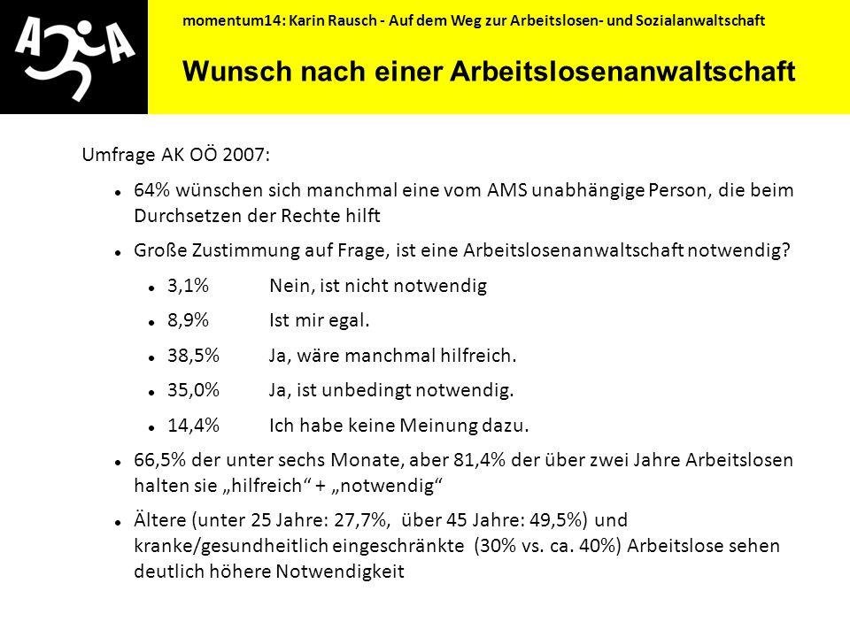 momentum14: Karin Rausch - Auf dem Weg zur Arbeitslosen- und Sozialanwaltschaft Sanktionen und Sperren  Laut AMS Österreich hat sich die Anzahl der v