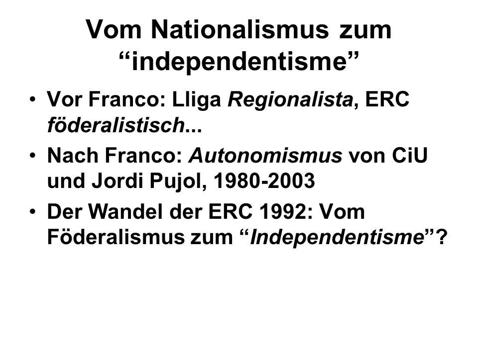 """Vom Nationalismus zum """"independentisme"""" Vor Franco: Lliga Regionalista, ERC föderalistisch... Nach Franco: Autonomismus von CiU und Jordi Pujol, 1980-"""