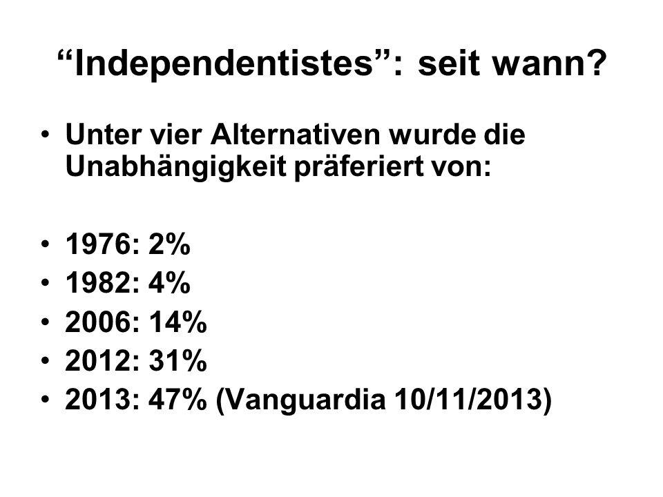 """""""Independentistes"""": seit wann? Unter vier Alternativen wurde die Unabhängigkeit präferiert von: 1976: 2% 1982: 4% 2006: 14% 2012: 31% 2013: 47% (Vangu"""