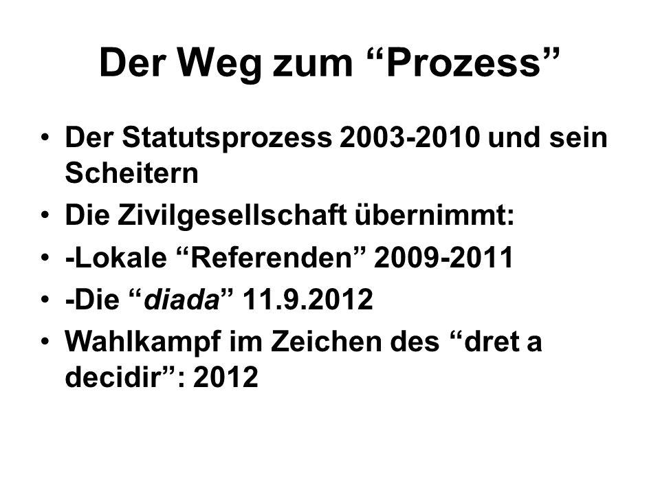 """Der Weg zum """"Prozess"""" Der Statutsprozess 2003-2010 und sein Scheitern Die Zivilgesellschaft übernimmt: -Lokale """"Referenden"""" 2009-2011 -Die """"diada"""" 11."""