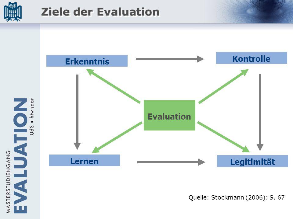 Evaluation Erkenntnis Lernen Kontrolle Legitimität Quelle: Stockmann (2006): S. 67 Ziele der Evaluation