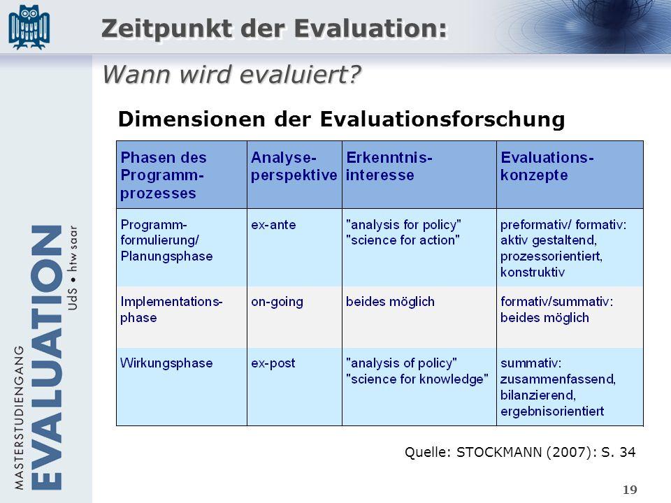 Dimensionen der Evaluationsforschung Quelle: STOCKMANN (2007): S. 34 Zeitpunkt der Evaluation: Wann wird evaluiert? Zeitpunkt der Evaluation: Wann wir
