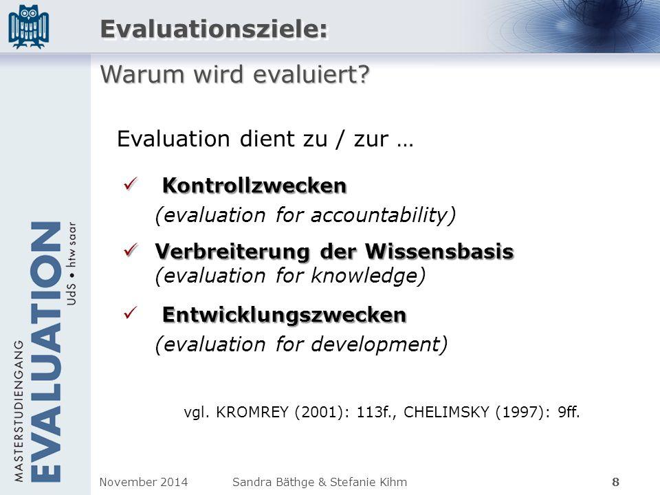 Evaluation dient zu / zur … Kontrollzwecken Kontrollzwecken (evaluation for accountability) Verbreiterung der Wissensbasis Verbreiterung der Wissensba