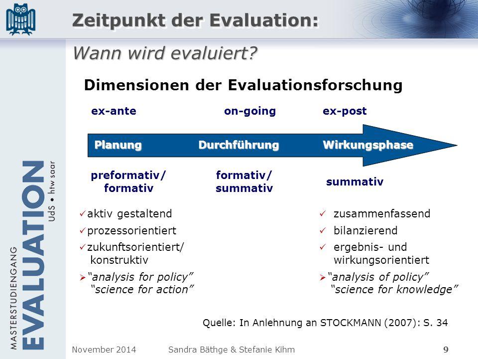 Dimensionen der Evaluationsforschung Quelle: In Anlehnung an STOCKMANN (2007): S. 34 Zeitpunkt der Evaluation: Wann wird evaluiert? Zeitpunkt der Eval