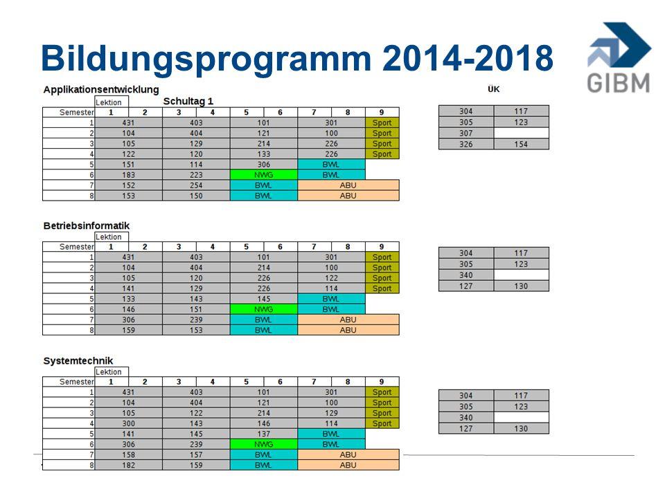 12.9.13 Bildungsprogramm 2014-2018