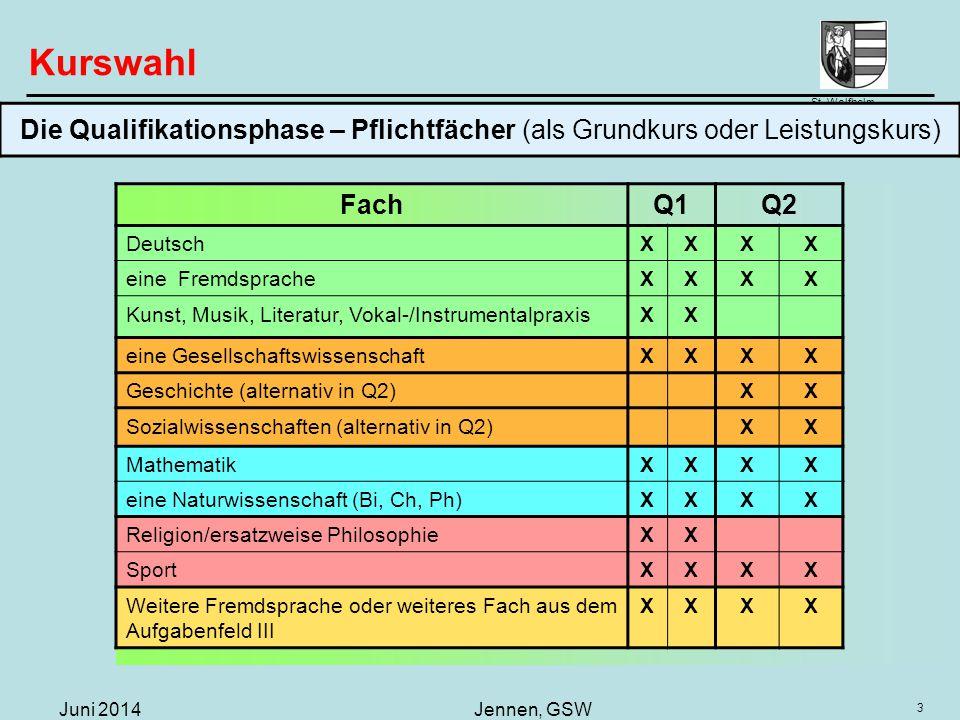 St.Wolfhelm Juni 2014Jennen, GSW Abwahlen/Abiturfächer für Q2 Was wir von Euch vom 24.