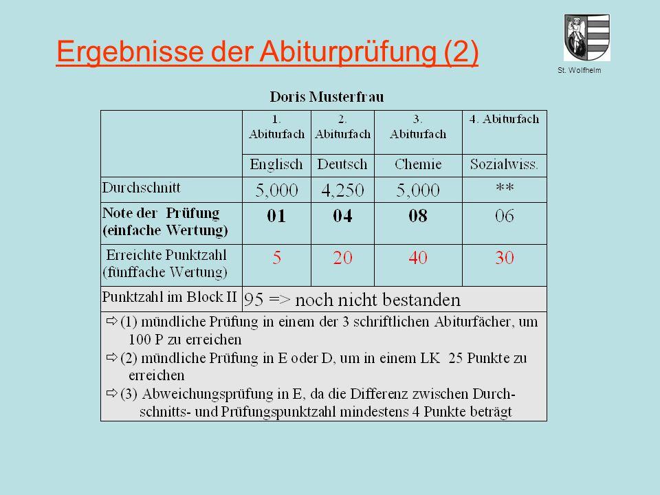St. Wolfhelm Juni 2014Jennen, GSW Ergebnisse der Abiturprüfung (2)