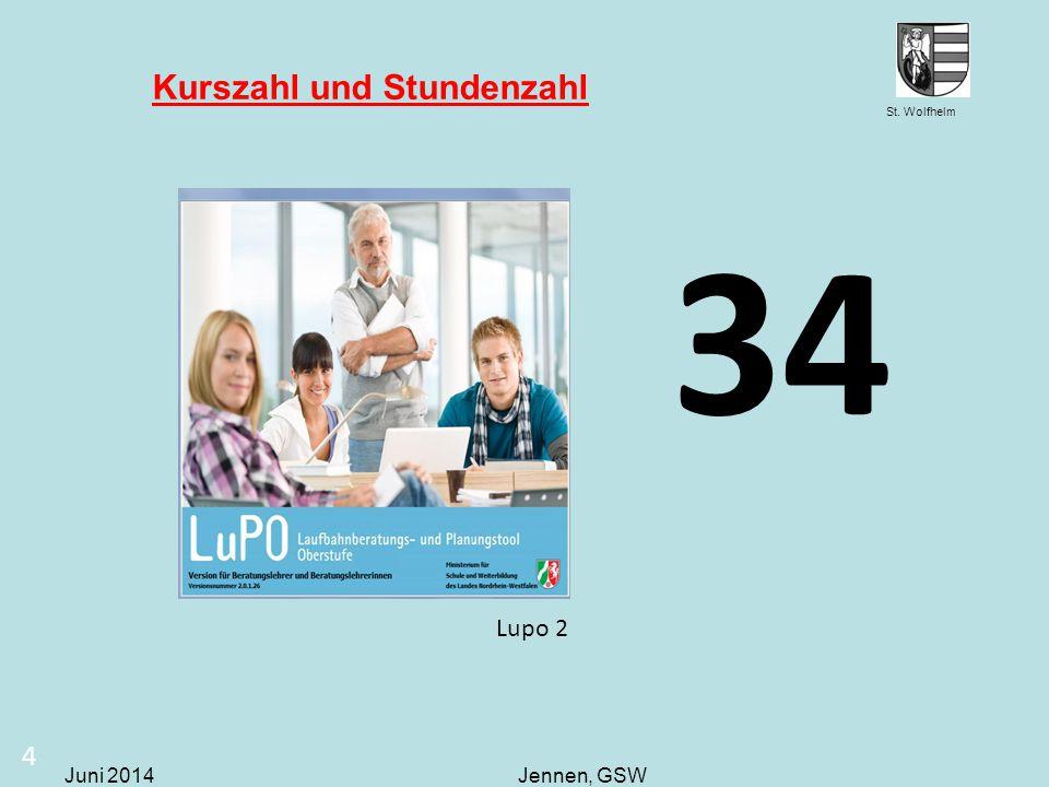 St. Wolfhelm Juni 2013Jennen, GSW Abitur 2013 G8 Zulassung Doris Musterfrau (Punktzahl in Block 1)