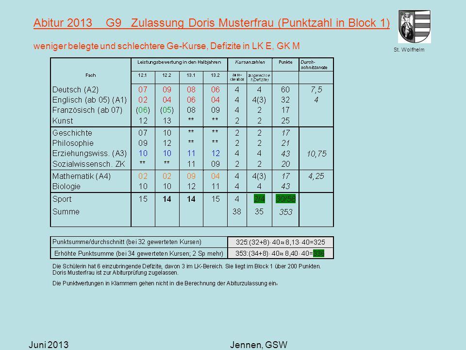 St. Wolfhelm Juni 2013Jennen, GSW Abitur 2013 G9 Zulassung Doris Musterfrau (Punktzahl in Block 1) weniger belegte und schlechtere Ge-Kurse, Defizite