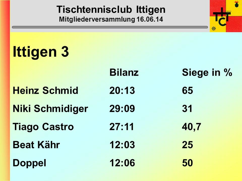 Tischtennisclub Ittigen Mitgliederversammlung 16.06.14 Ittigen 3 (5.