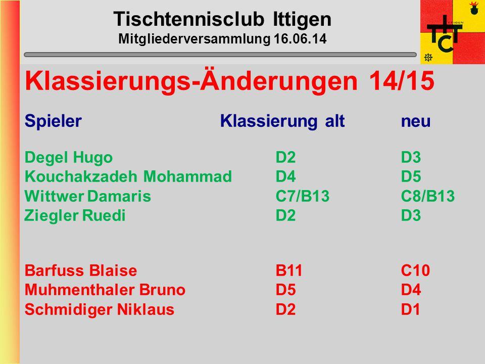 Tischtennisclub Ittigen Mitgliederversammlung 16.06.14 40 Jahre TTCI