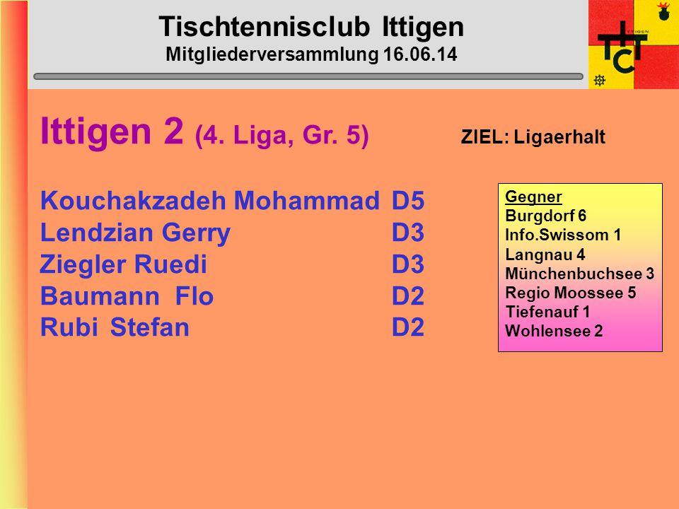 Tischtennisclub Ittigen Mitgliederversammlung 16.06.14 Ittigen 1 (3.