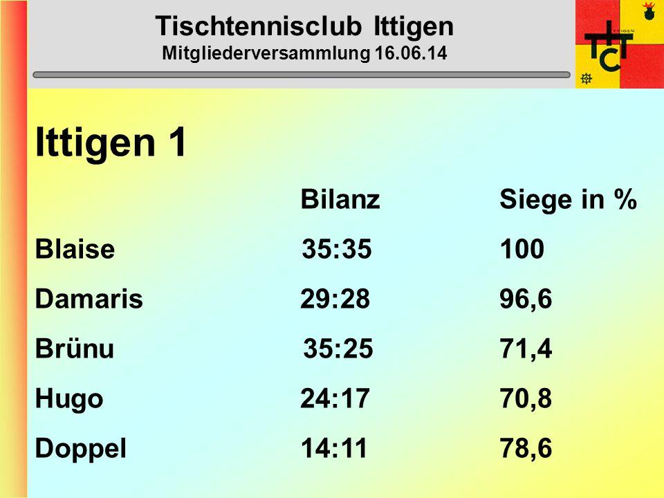 Tischtennisclub Ittigen Mitgliederversammlung 16.06.14 Ittigen 1 (4.