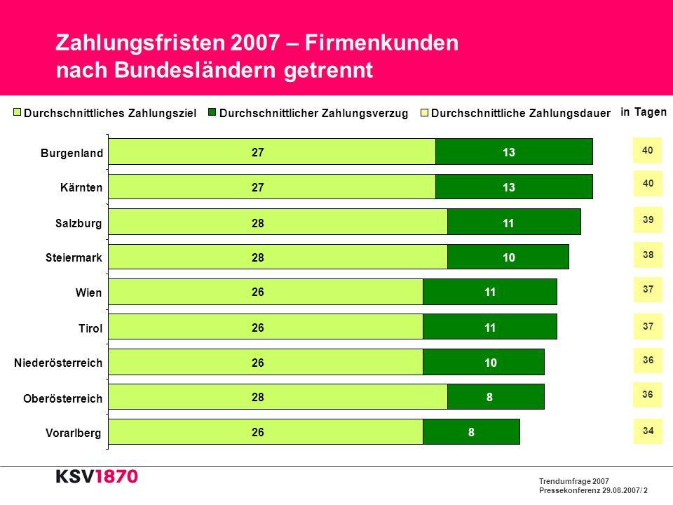 Trendumfrage 2007 Pressekonferenz 29.08.2007/ 2 Zahlungsfristen 2007 – Firmenkunden nach Bundesländern getrennt 26 28 26 28 27 10 13 8 8 11 13 11 10 V