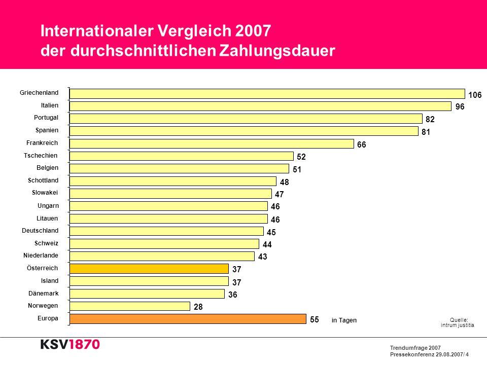 Trendumfrage 2007 Pressekonferenz 29.08.2007/ 4 Internationaler Vergleich 2007 der durchschnittlichen Zahlungsdauer 96 106 55 28 36 37 43 44 45 46 47