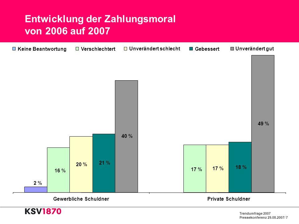 Trendumfrage 2007 Pressekonferenz 29.08.2007/ 7 Entwicklung der Zahlungsmoral von 2006 auf 2007 2 % 17 % 16 % 17 % 20 % 18 % 21 % 49 % 40 % Gewerblich