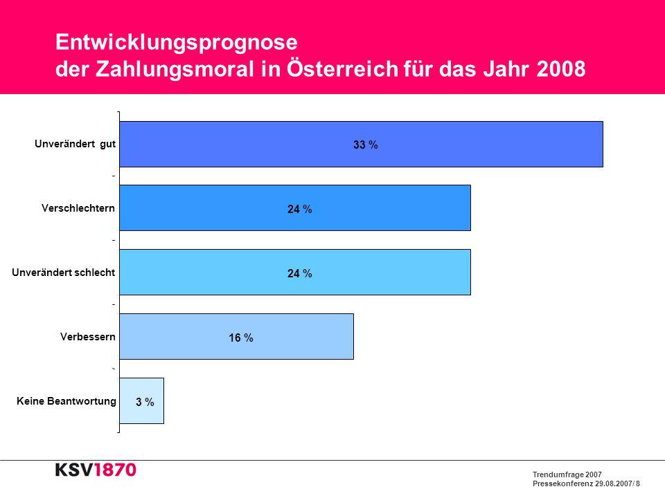 Trendumfrage 2007 Pressekonferenz 29.08.2007/ 8 Entwicklungsprognose der Zahlungsmoral in Österreich für das Jahr 2008 3 % 16 % 24 % 33 % Keine Beantw