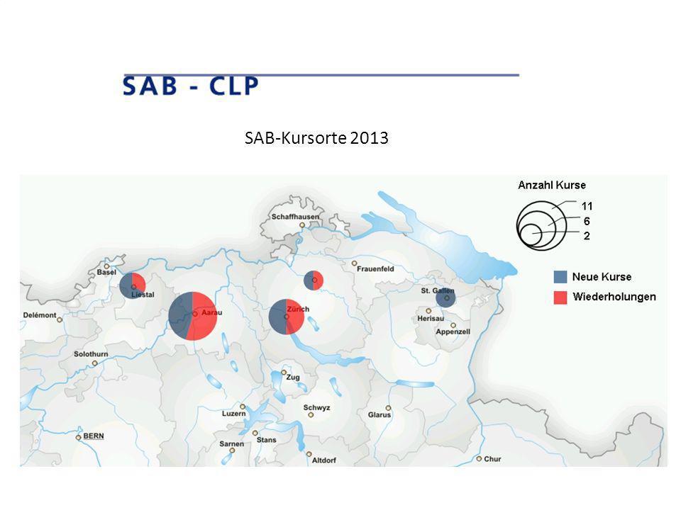 SAB-Kursorte 2013