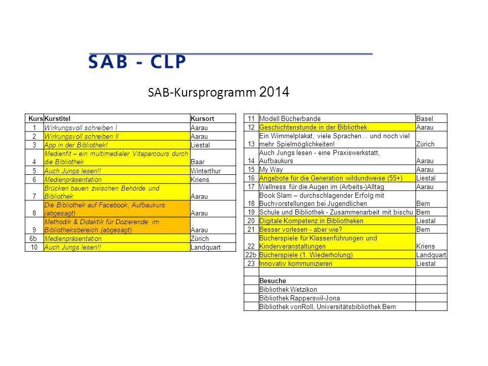 SAB-Kursprogramm 2014 KursKurstitelKursort 1Wirkungsvoll schreiben lAarau 2Wirkungsvoll schreiben llAarau 3App in der Bibliothek!Liestal 4 Medienfit –