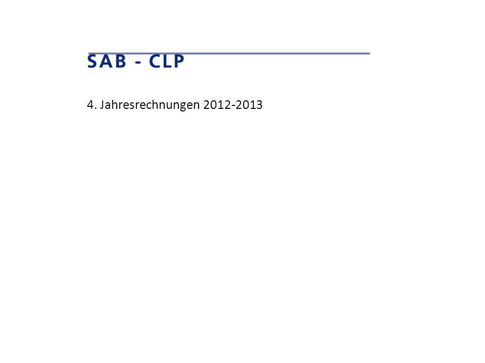 4. Jahresrechnungen 2012-2013