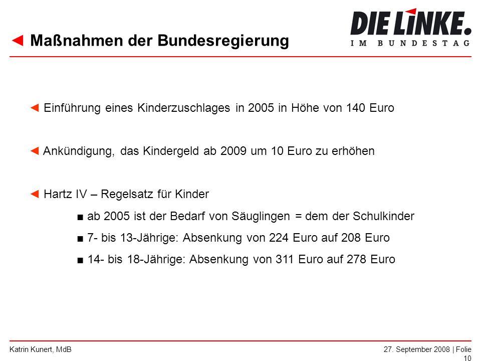 ◄ Maßnahmen der Bundesregierung 27. September 2008 | Folie 10 Katrin Kunert, MdB ◄ Einführung eines Kinderzuschlages in 2005 in Höhe von 140 Euro ◄ An