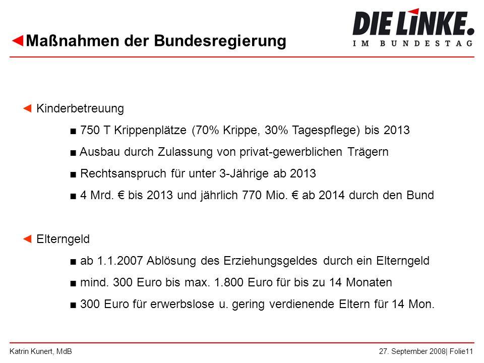◄Maßnahmen der Bundesregierung 27. September 2008| Folie11Katrin Kunert, MdB ◄ Kinderbetreuung ■ 750 T Krippenplätze (70% Krippe, 30% Tagespflege) bis