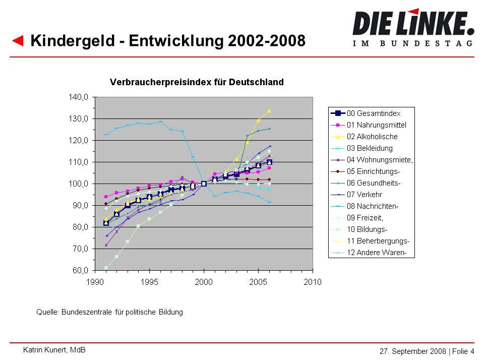◄ Kindergeld - Entwicklung 2002-2008 27. September 2008 | Folie 4 Quelle: Bundeszentrale für politische Bildung Katrin Kunert, MdB