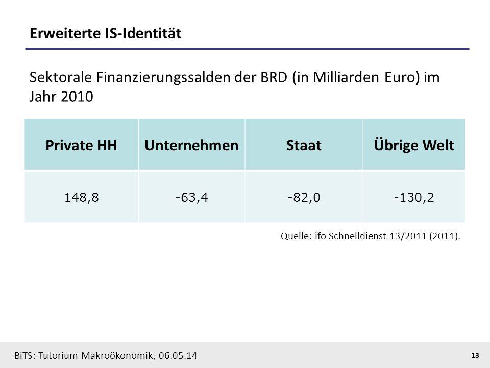 BiTS: Tutorium Makroökonomik, 06.05.14 13 Erweiterte IS-Identität Sektorale Finanzierungssalden der BRD (in Milliarden Euro) im Jahr 2010 Private HHUn