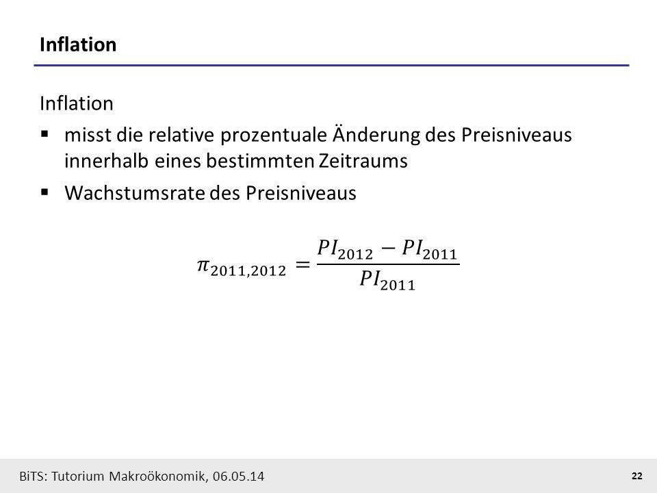 BiTS: Tutorium Makroökonomik, 06.05.14 22 Inflation