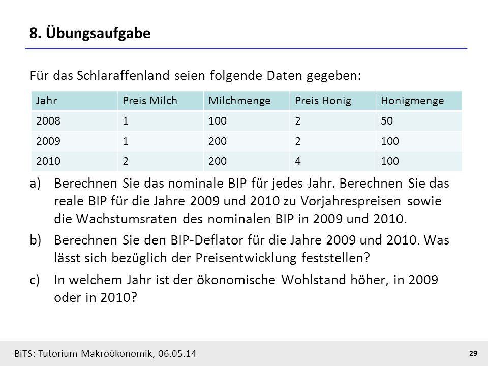 BiTS: Tutorium Makroökonomik, 06.05.14 29 8. Übungsaufgabe Für das Schlaraffenland seien folgende Daten gegeben: a)Berechnen Sie das nominale BIP für
