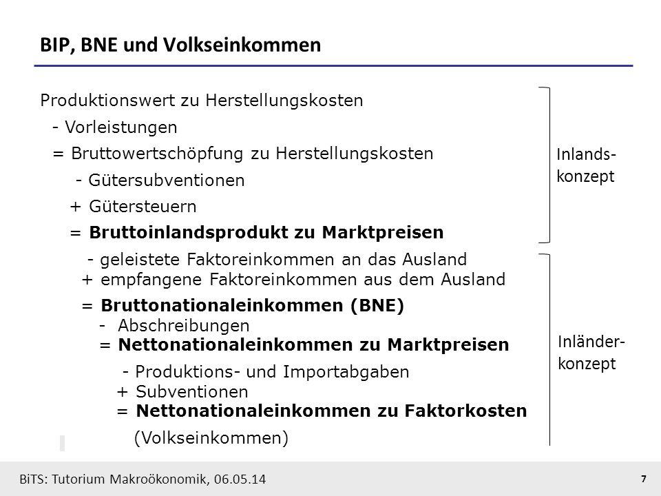 BiTS: Tutorium Makroökonomik, 06.05.14 7 BIP, BNE und Volkseinkommen Produktionswert zu Herstellungskosten - Vorleistungen = Bruttowertschöpfung zu He