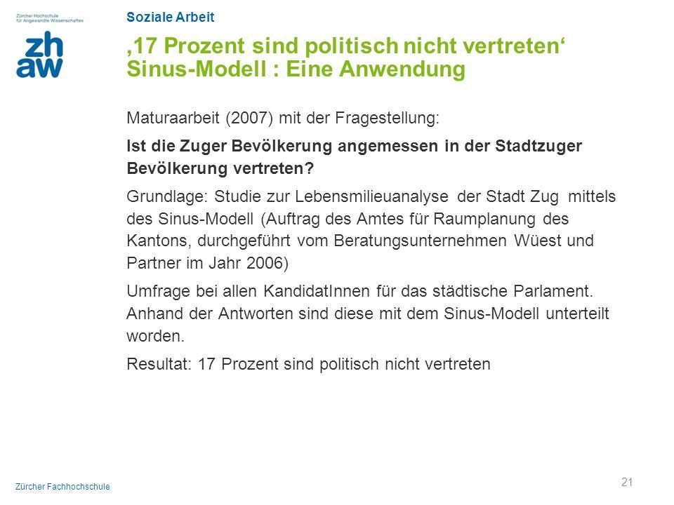 Soziale Arbeit Zürcher Fachhochschule '17 Prozent sind politisch nicht vertreten' Sinus-Modell : Eine Anwendung Maturaarbeit (2007) mit der Fragestell