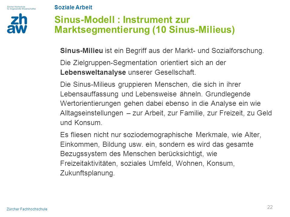 Soziale Arbeit Zürcher Fachhochschule Sinus-Modell : Instrument zur Marktsegmentierung (10 Sinus-Milieus) Sinus-Milieu ist ein Begriff aus der Markt-
